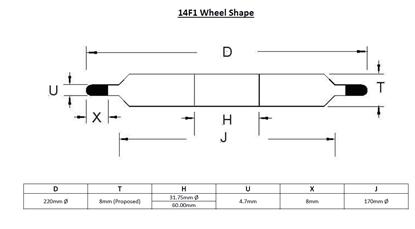 Picture of 220mm Dia x 3mm Bullnose Borazon Wheel